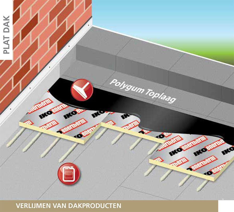 Plat dak | Verlijmen van dakproducten